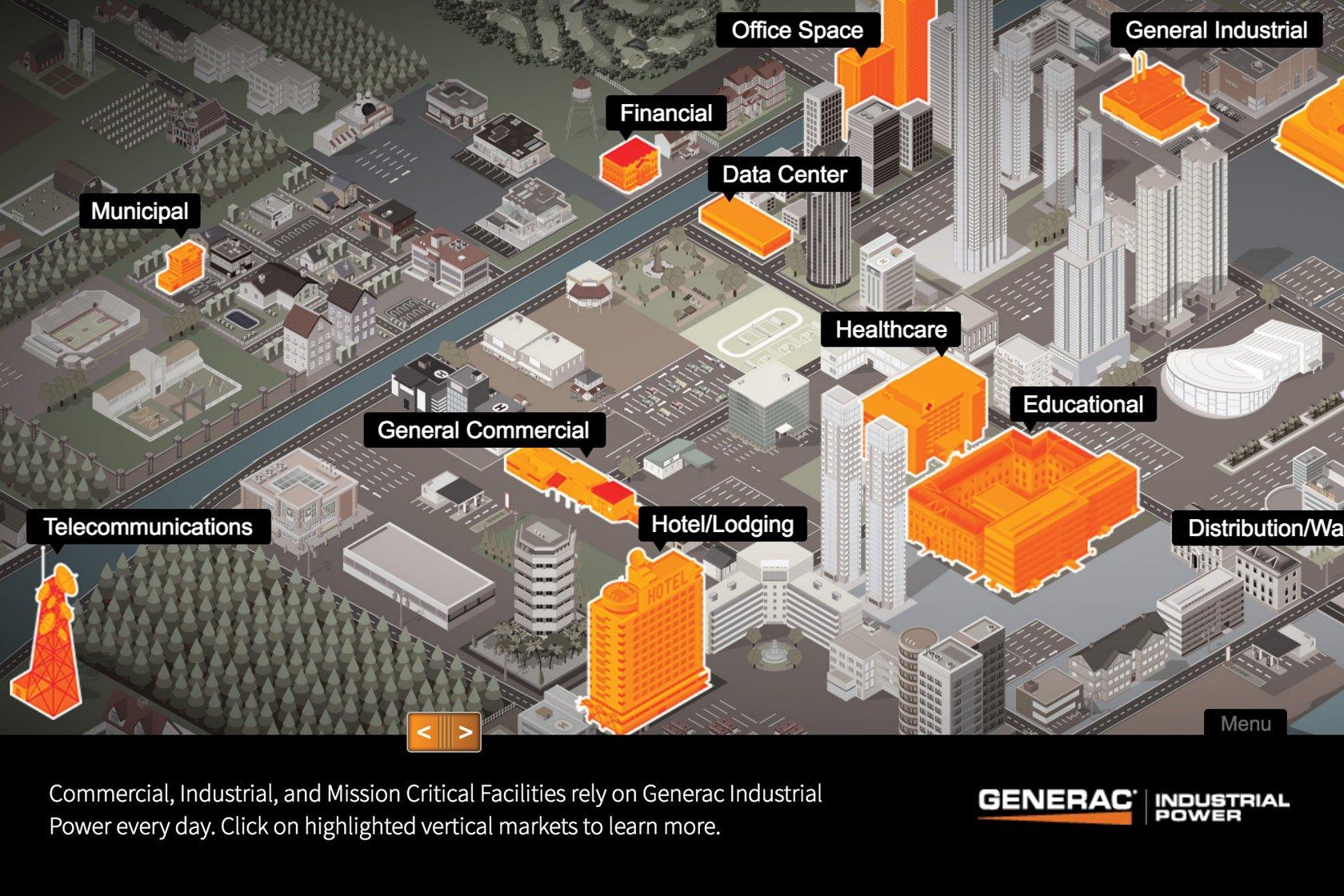 generac city digital sales tool city screen