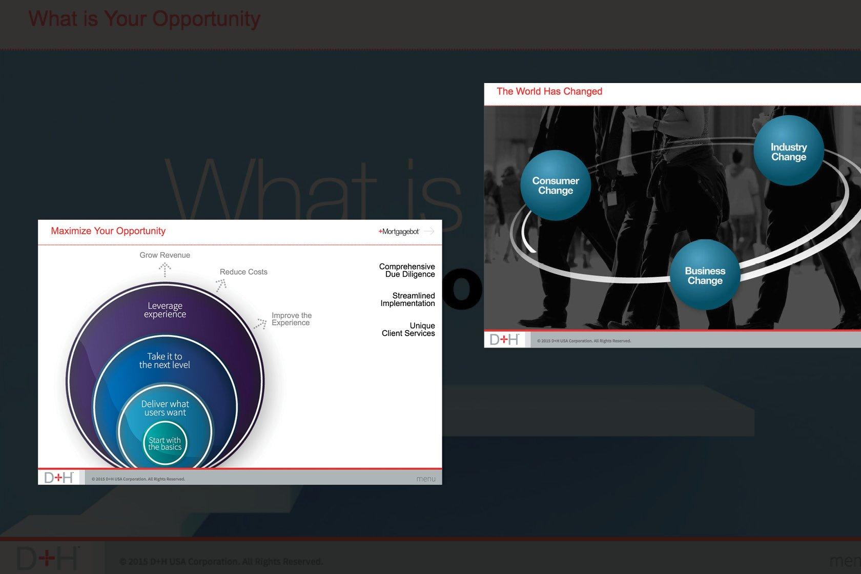 d+h sales presentation screens